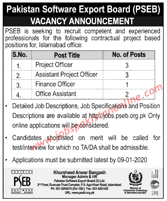 Office Jobs in Pakistan, Islamabad latest 2019-2020