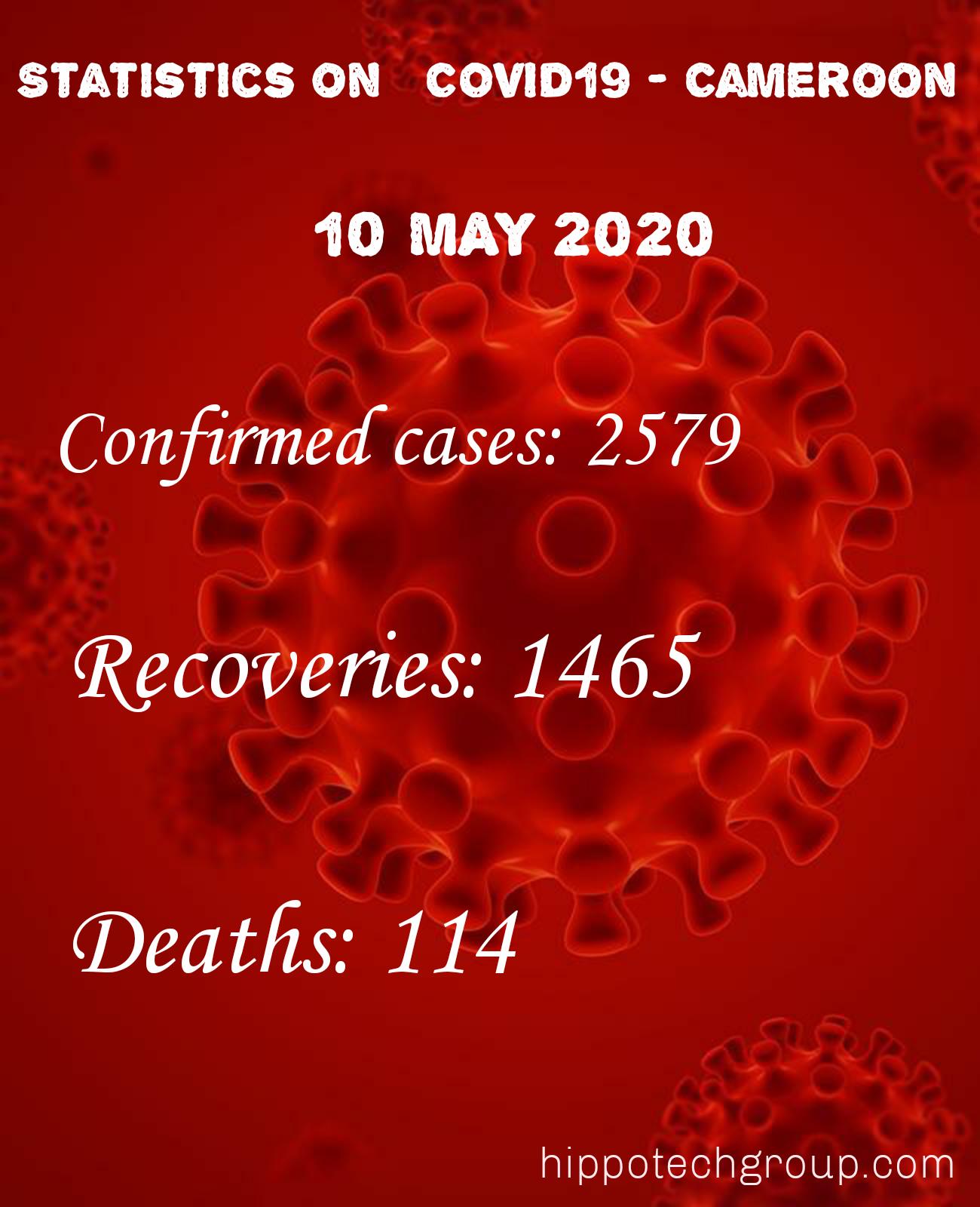 Cameroon Coronavirus Updates