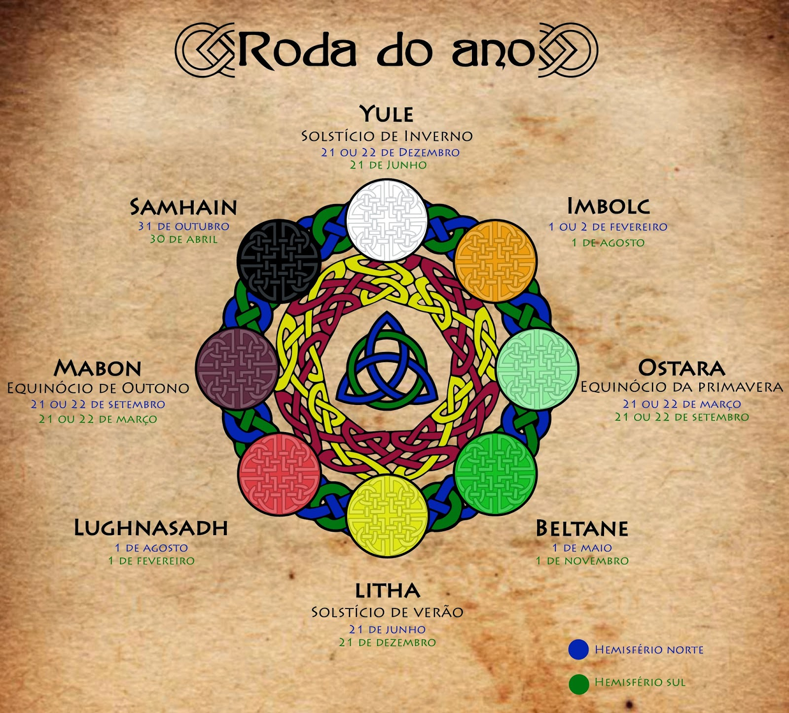Roda do Ano Wicca