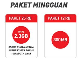 Paket internet smartfren volume based mingguan