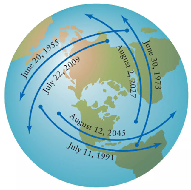 Therefore, you must wait three full saros intervals (54 years, 34 days) before predict the solar eclipse path comes back around to your part of Earth. The illustration shows a series of six solar eclipse paths, each separated from the next predict by one saros interval.