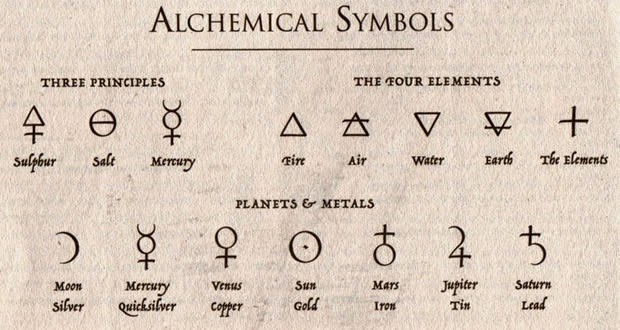 tattoo quotes and alchemical symbols tattoo designs ideas