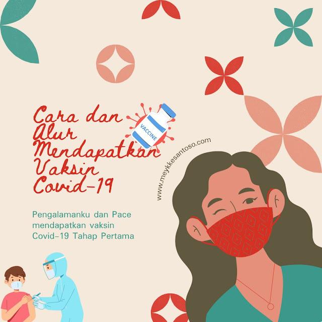 Cara mendaftar vaksinasi covid-19 di Jogjakarta