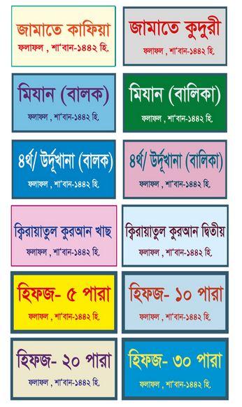 Bangladesh Quran Education Board Result