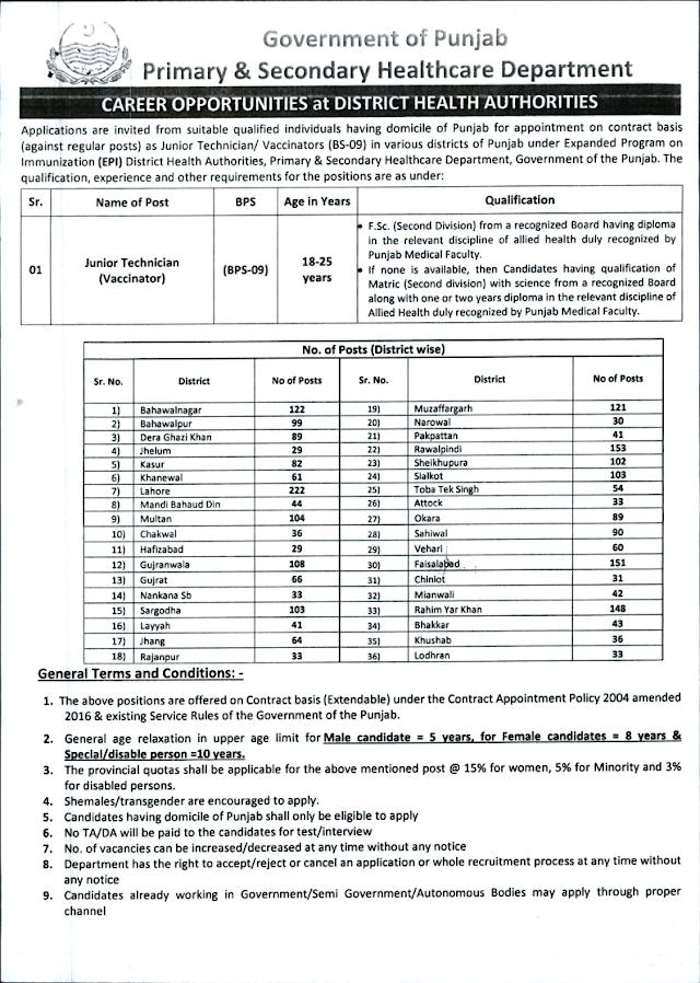 JOB OPPORTUNITIES / VACANCIES OF JUNIOR TECHNICIAN / VACCINATOR