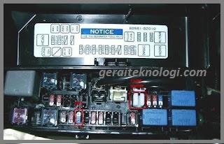 Sistem Kelistrikan dan Pengaman Mobil - Pengertian, Fungsi, dan Macam-Macam Sistem Kelistrikan pada Mobil