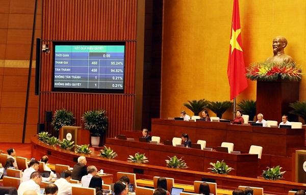 Việt Nam gia nhập Công ước số 105 về Xóa bỏ lao động cưỡng bức