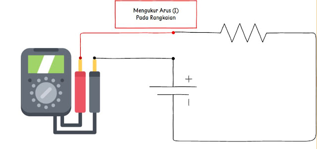 Posisi alat ukur saat mengukur arus (Ampere)
