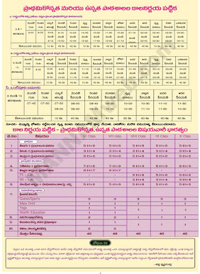 Primary/Upper primary/High School  -Half Day School Time Table in AP - Rural / Urban