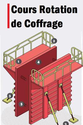 Cours Rotation de Coffrage,cours rotation des banches pdf,calcul rotation de banches,plan de rotation de banches,rotation de banche excel,rotation de banche gratuit,planning rotation de banche