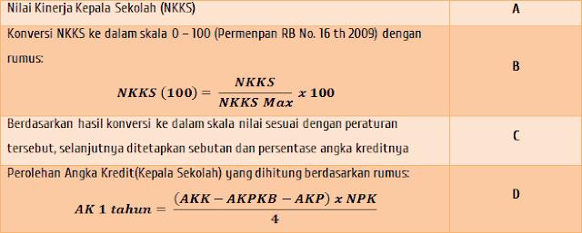 Rumus AK dari PK kepala sekolah