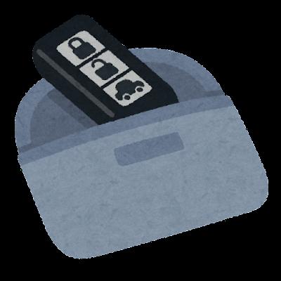 電波遮断キーケースのイラスト
