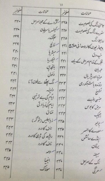 Amliyat Ishq O Mohabbat Book In Urdu