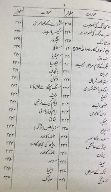 Aamleen-Kamleen-urdu-amliyat-book