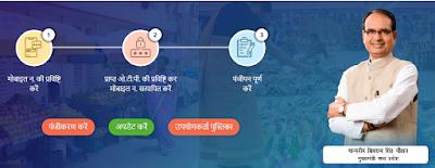 मुख्यमंत्री शहरी असंगठित कामगार पंजीयन कैसे करें /पूरी जानकारी