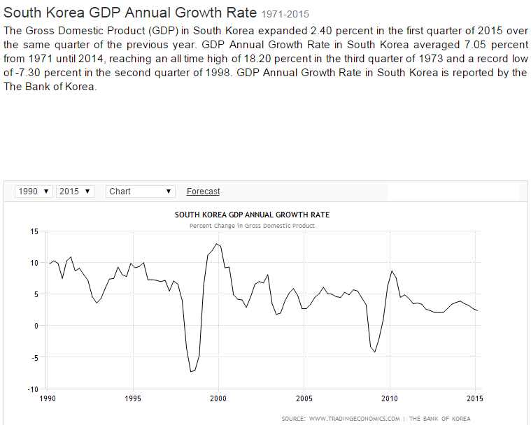 Why was Germany particularly susceptible to a downturn in the...