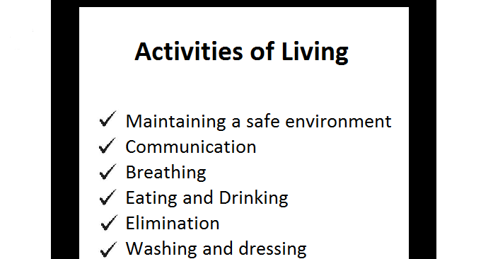 Activities Daily Living Dressing