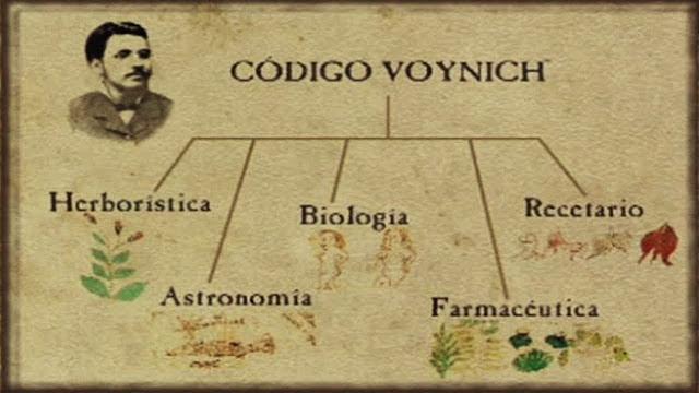 O código voynich, o manuscrito voynich, Wilfrid M. Voynich