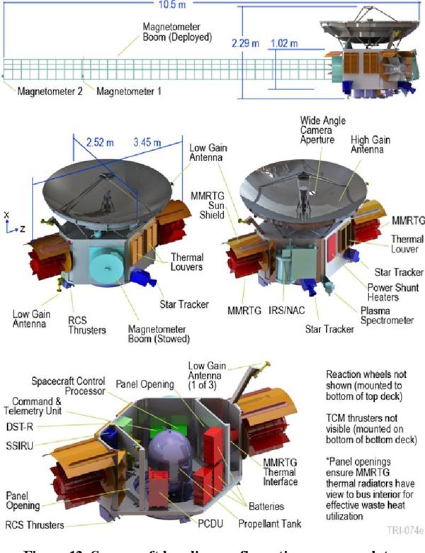Schematics for the Trident spacecraft...if it was built.