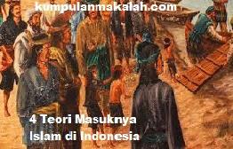 4 Teori Masuknya Islam di Indonesia
