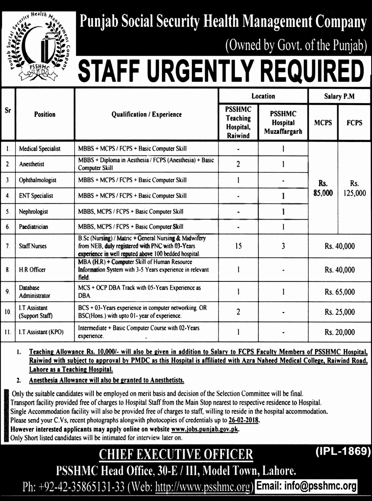 Jobs In Punjab Social Security Health Management Company (PSSHMC) Lahore 2018 for 32 Posts