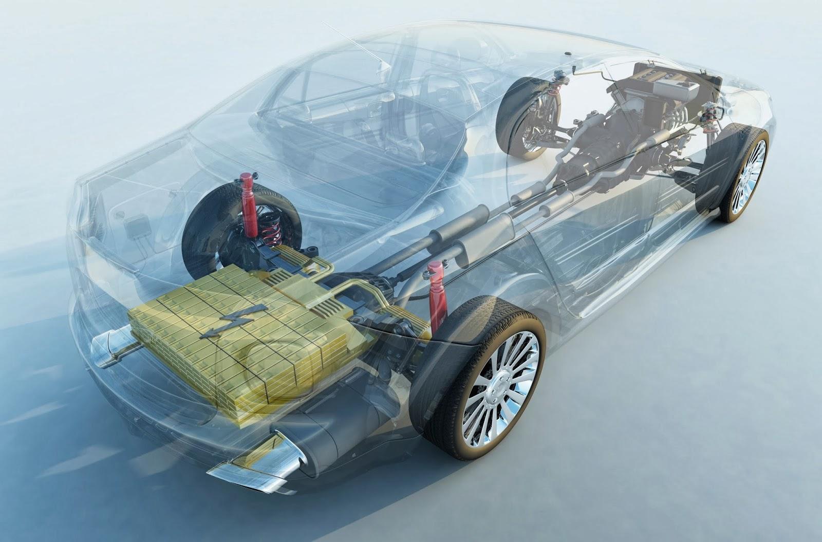voiture du futur ev everywhere la voiture lectrique de 2022 sur les rails. Black Bedroom Furniture Sets. Home Design Ideas