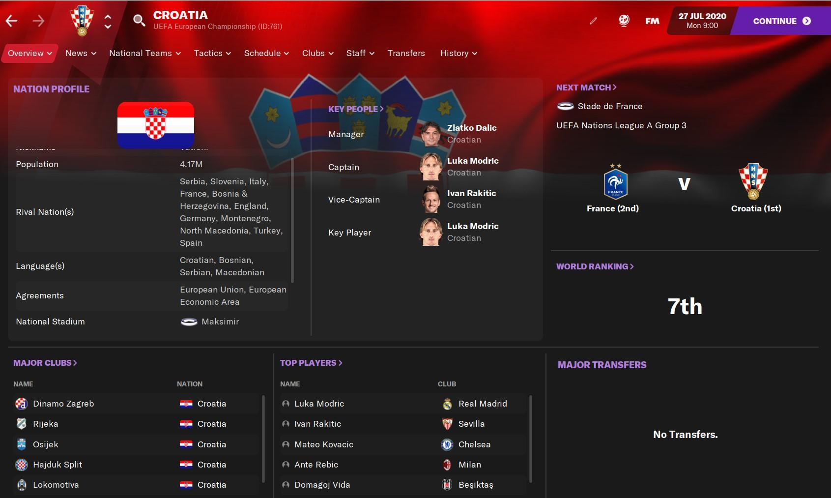 Croatia FM21