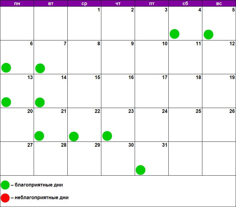Лунный календарь массажа май 2019