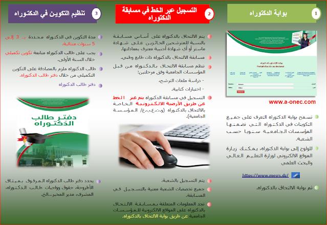 معلومات حول دراسة الدكتوراه في الجزائر