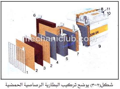 كتاب شرح كهرباء المعدات الأليات الثقيلة PDF