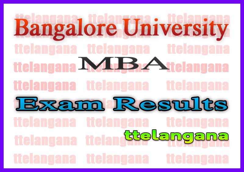 Bangalore University MBA Result