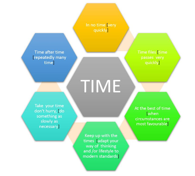 phrases with time