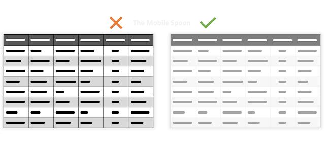 Turn black into dark gray - the table design guide