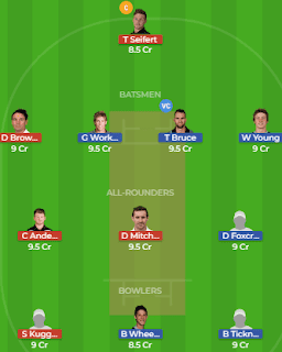 CD vs NK Dream11 Team Prediction | Central District vs Northern Knights: News, Playing11, Best Players