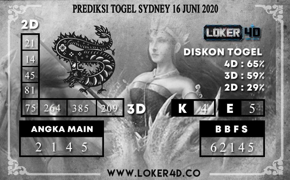 PREDIKSI TOGEL SYDNEY 16 JUNI 2020