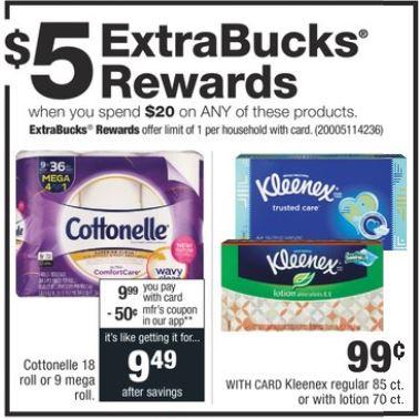 Cottonelle Bath Tissue CVS Deal $0.71 12-15-12-21