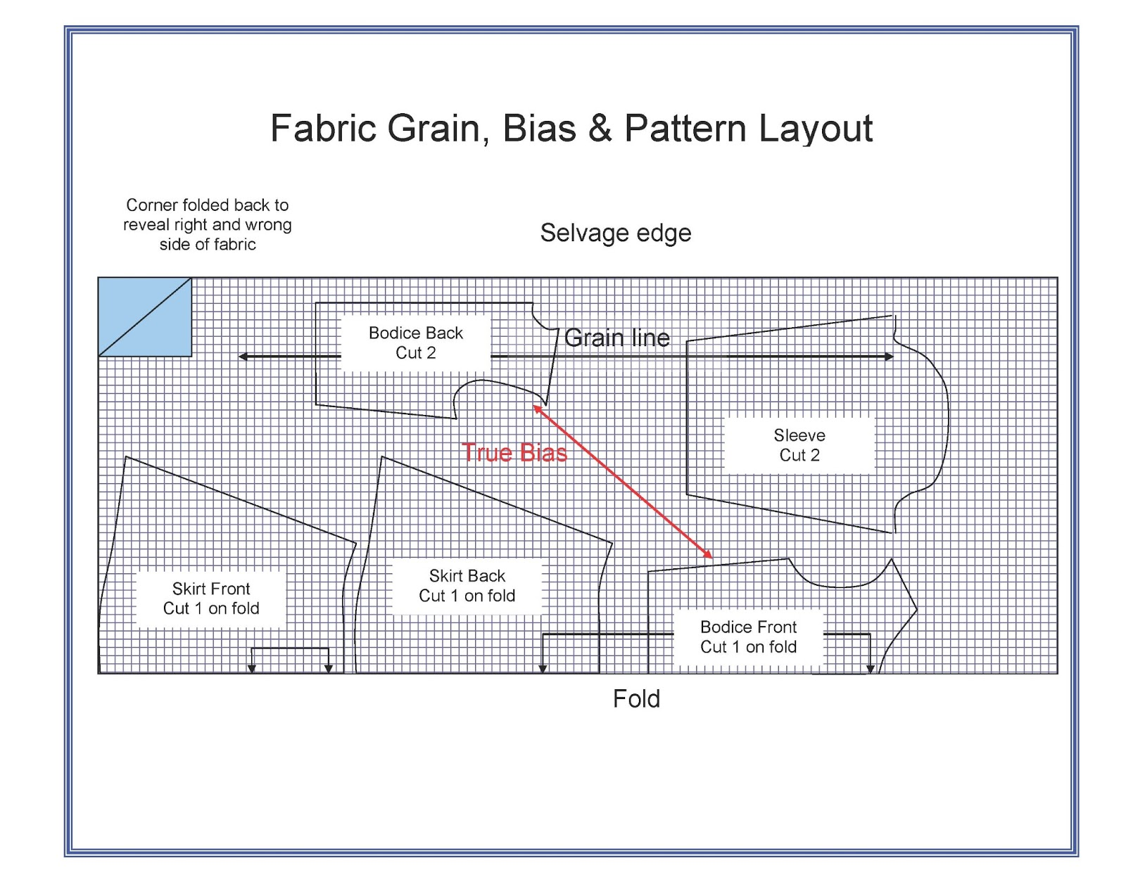 a4335738cb0c Sew I Do: Pattern Placement, Grain, Bias and Fit
