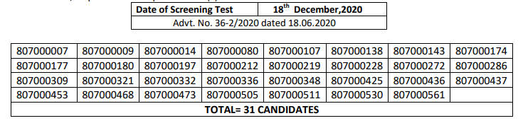 Notice For The Post of Junior Quality Control Officer (Post Code:-807):- HPSSC Hamirpur