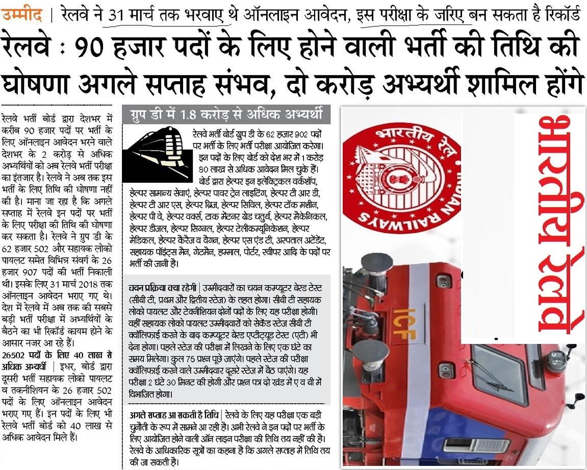 Railway Exam GK in Hindi 2020