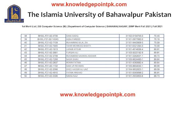 The Islamia University of Bahawalpur IUB BS Program (Morning) 1st Merit List Upload Fall Admissions 2021