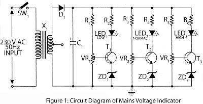 AC mains voltage indicator Circuit Diagram
