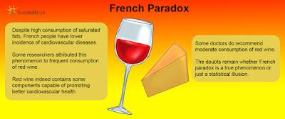 Cerita Vivix Dan Kaitannya Dengan French Paradox