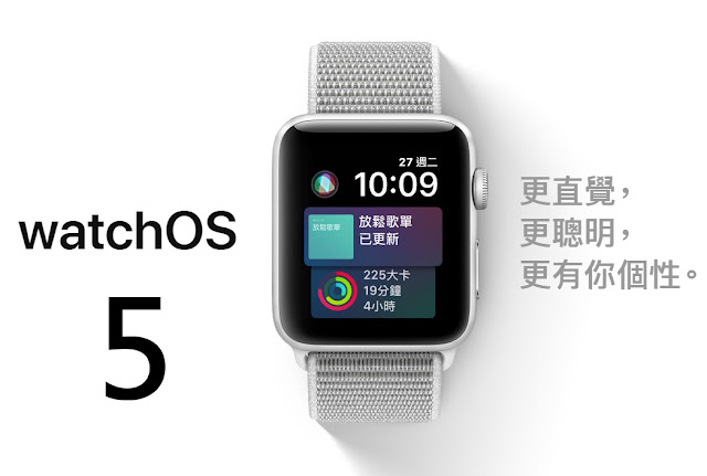apple-watchos-5-release