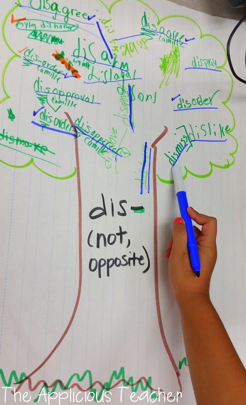 Worksheet Word Study Activities For 3rd Grade prefix activities word study