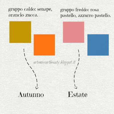 armocromia autunno o estate