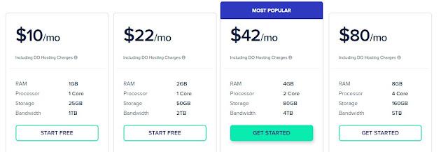 Digital ocean plan pricing