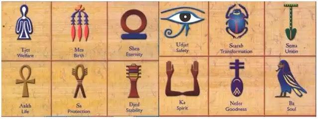 Egyptian Religious Symbols