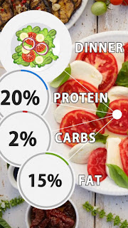 Nutritious Healthy Diet Plan That Works