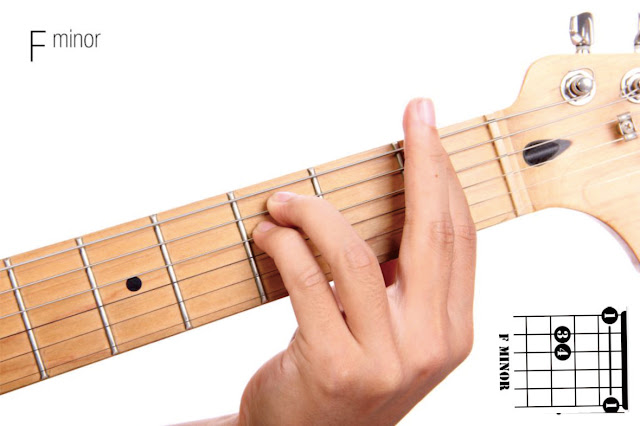 Belajar Chord Dan Kunci Gitar Dasar( Fm) Minor