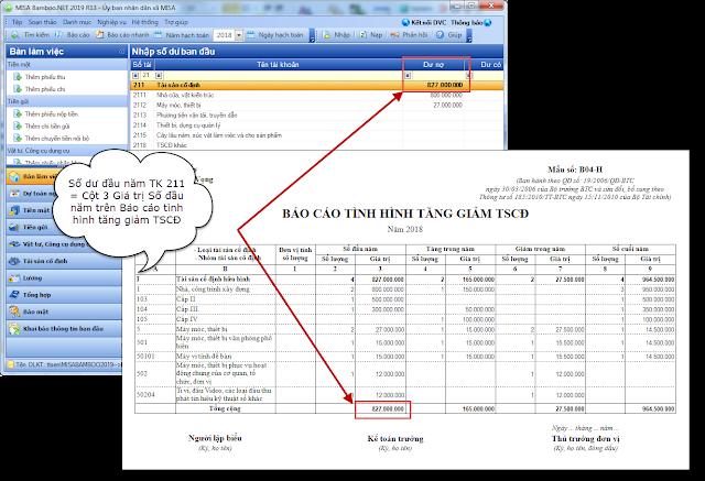 Hoạch toán Tài sản cố định trên misabamboo.net - Kế toán xã, phường